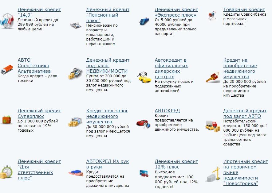 потребительские кредиты Совкомбанка