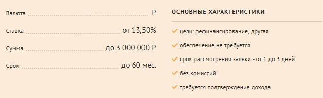 условия кредита ВТБ24